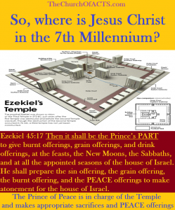The 7th Millennium – Where Is Jesus Christ?