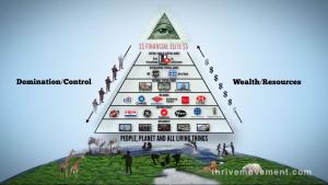 01 Pyramid of power - all seeing eye - financial elite