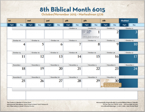 8thbiblicalmonth