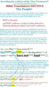 Acts 7:53 Stephen Was NOT A Theological Christian!