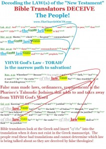 Romans 9:32 True Faith IS THE LAW of YHVH God The Father